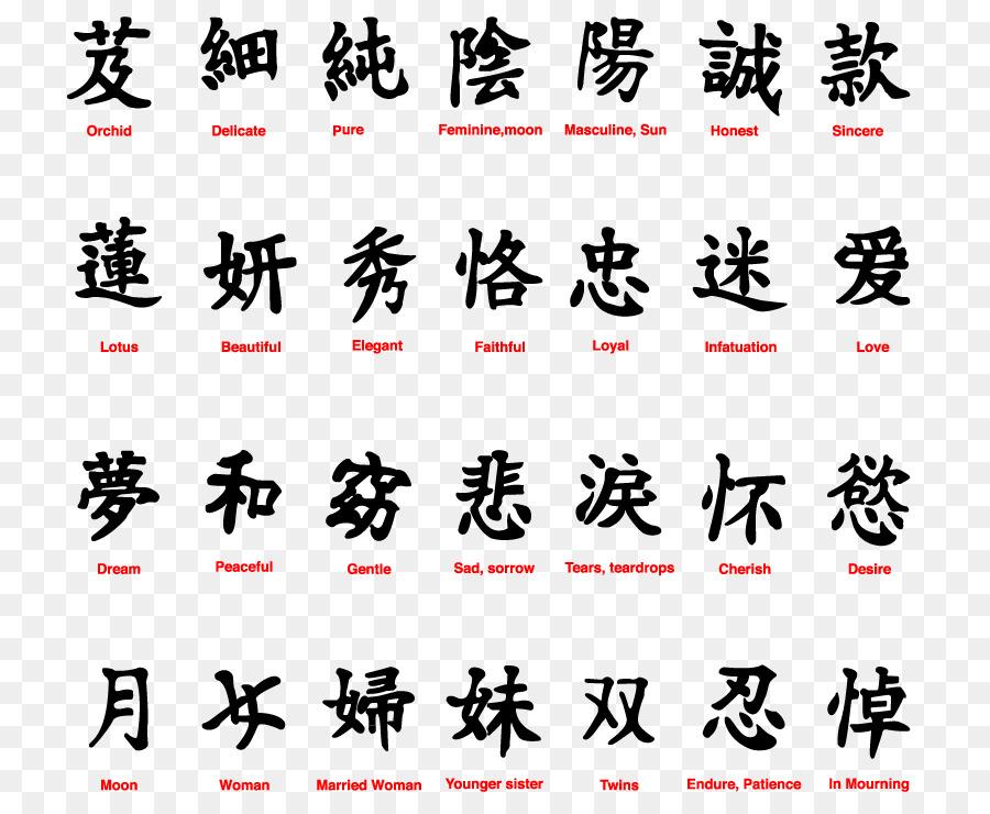 Chinese Characters Chinesische Symbole Kanji Symbol Png Download