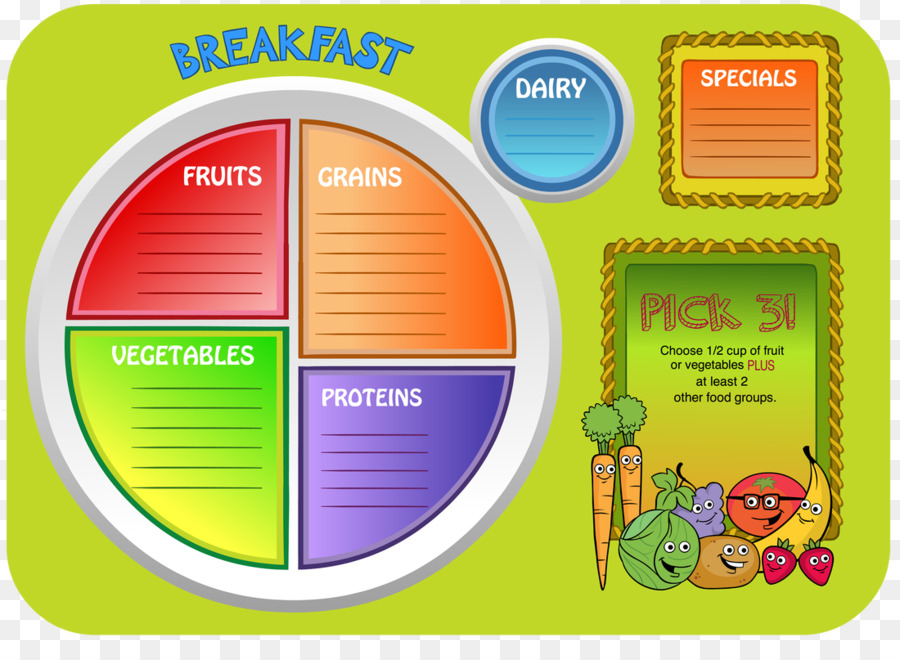 Choosemyplate Text png download - 1100*785 - Free Transparent