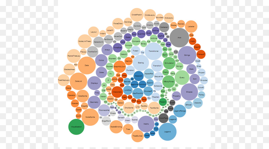 D3 js Data visualization Chart JavaScript Big data - data