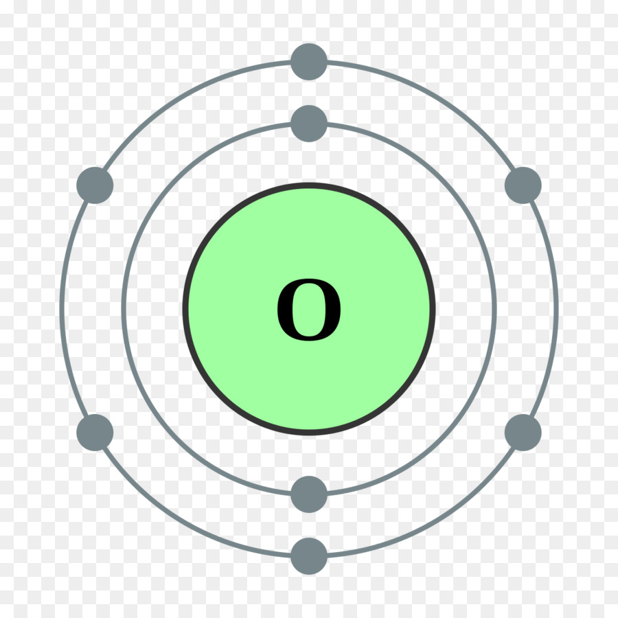 Bohr Model Chemical Element Oxygen Atomic Theory Shells Png