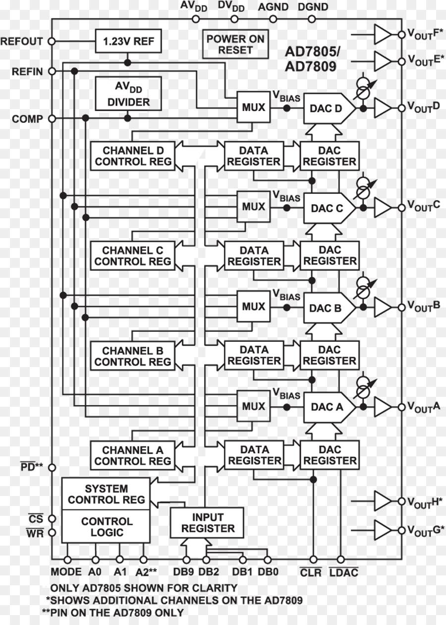 Functional Block Diagram Datasheet Data Sheet Download 900