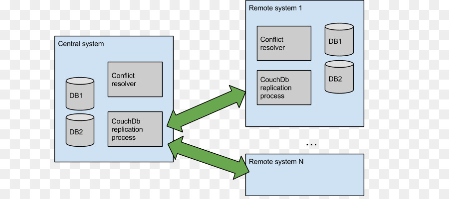 Block diagram database schema multimedia database distributed block diagram database schema multimedia database distributed database ccuart Image collections