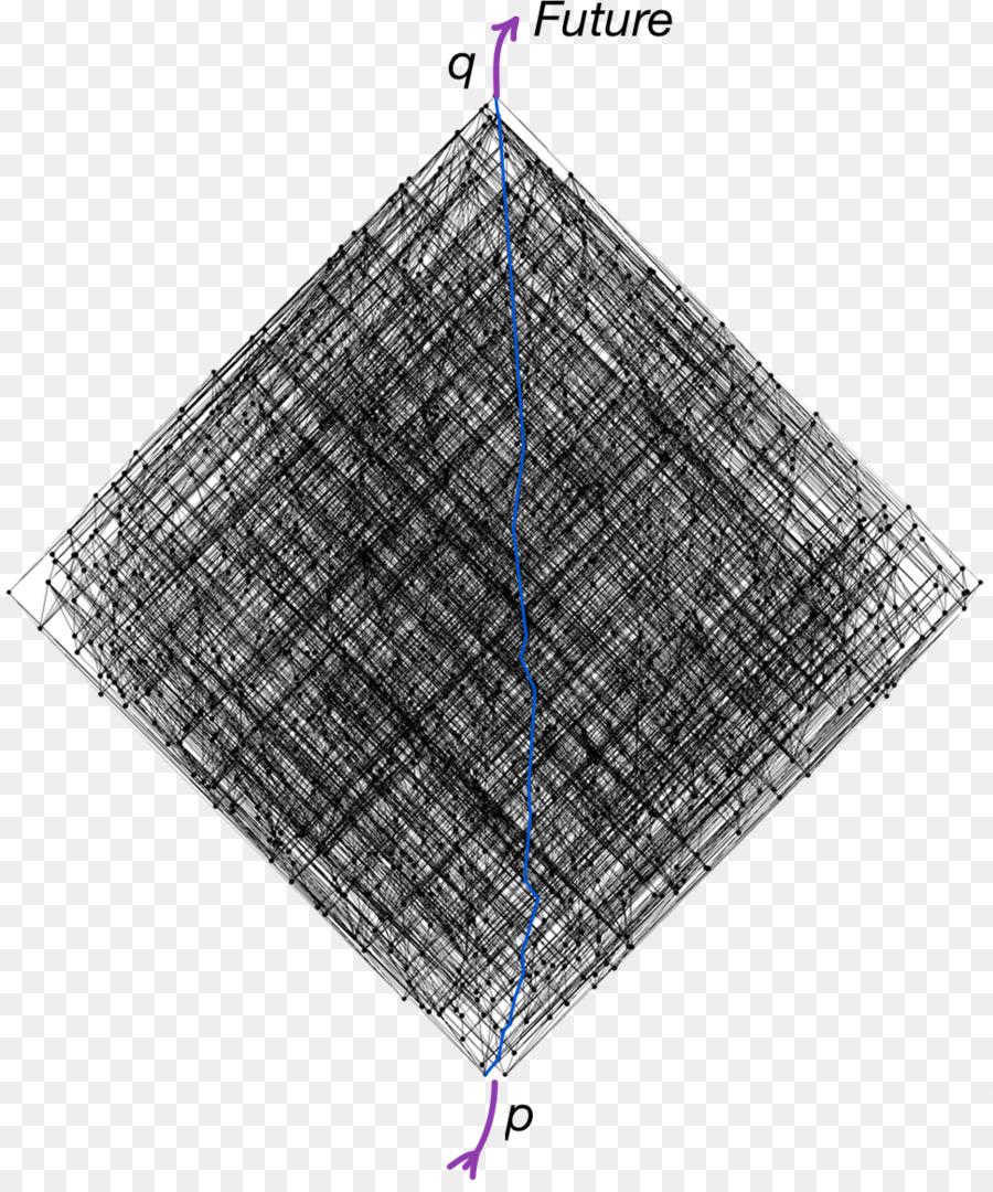 Hasse diagram causal loop diagram causality rich picture spacetime hasse diagram causal loop diagram causality rich picture spacetime ccuart Choice Image