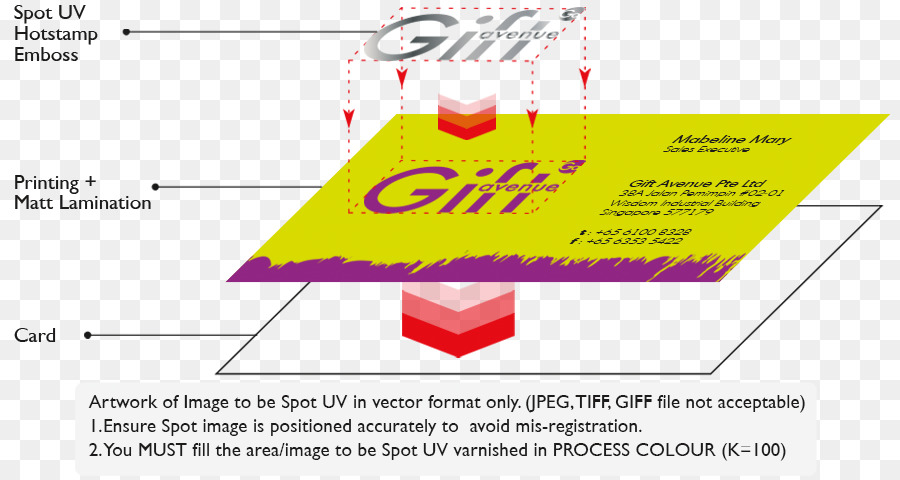 paper line point angle font bank info flyers png download 900