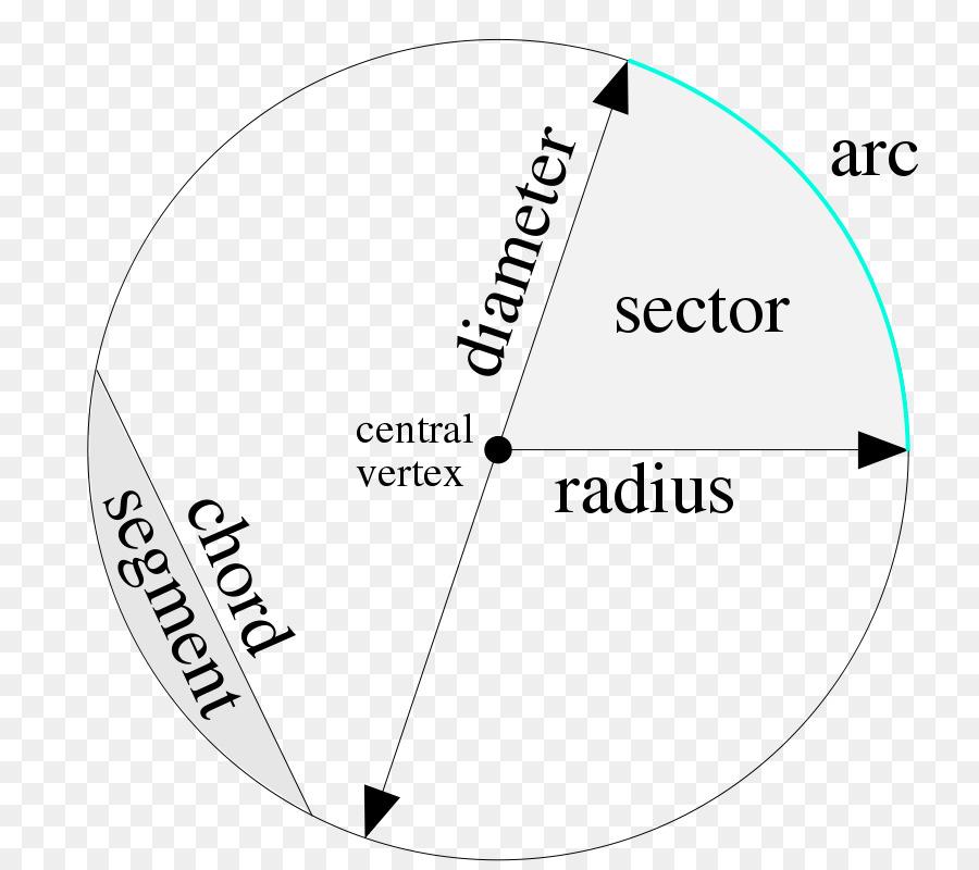 Circle mathematical diagram mathematics geometry circle png circle mathematical diagram mathematics geometry circle ccuart Image collections