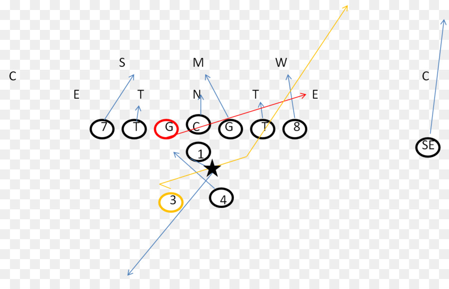 kisspng t formation american football plays offense football play 5b30f5675b4b28.912715731529935207374 t formation american football plays offense american football png