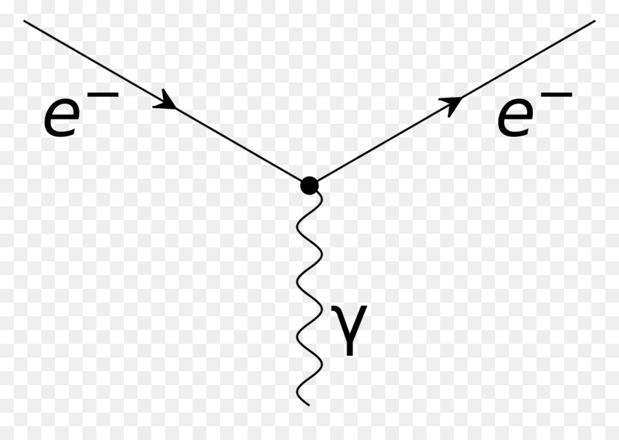 Qed The Strange Theory Of Light And Matter Feynman Diagram Quantum