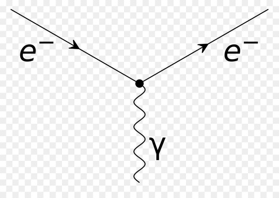 Quatum Diagram