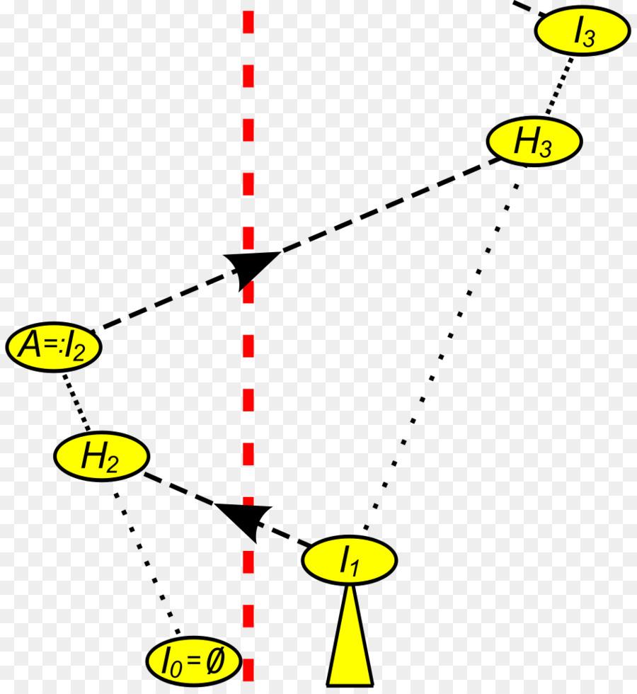 AVL tree Binary search tree Computer Science Data structure - split