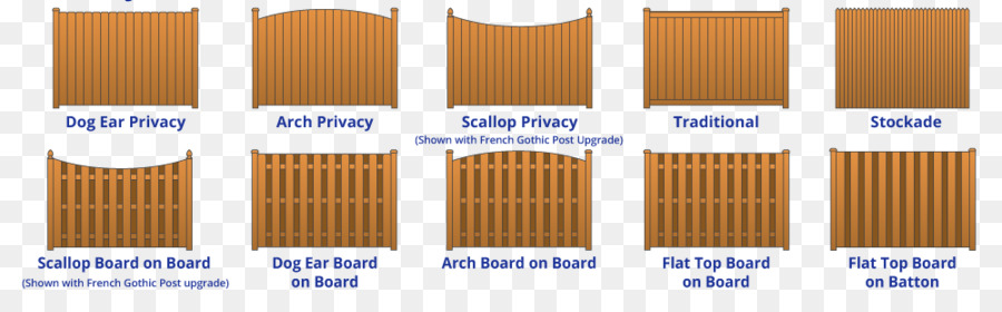 Picket Fence Brand   Gate And Fence Design