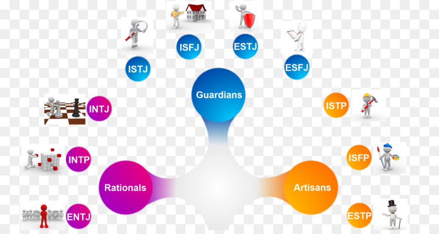 myers briggs type indicator test free download