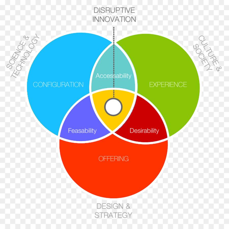 Venn Diagram Logos Trusted Wiring Logic Logo Design Download 12801257 Free