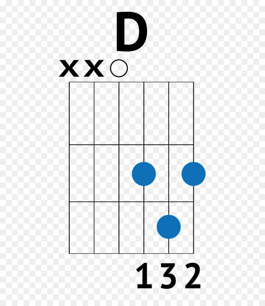 Guitarra Acordes De Cejilla De Acordes Tablatura Acordes De