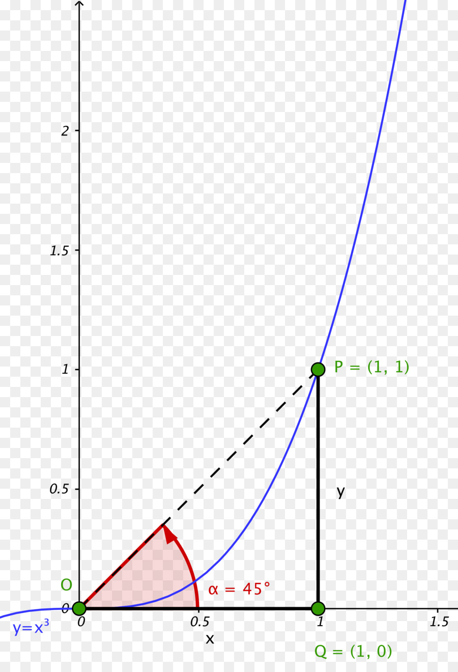 Line point angle diagram angular geometry png download 22643317 line point angle diagram angular geometry ccuart Gallery