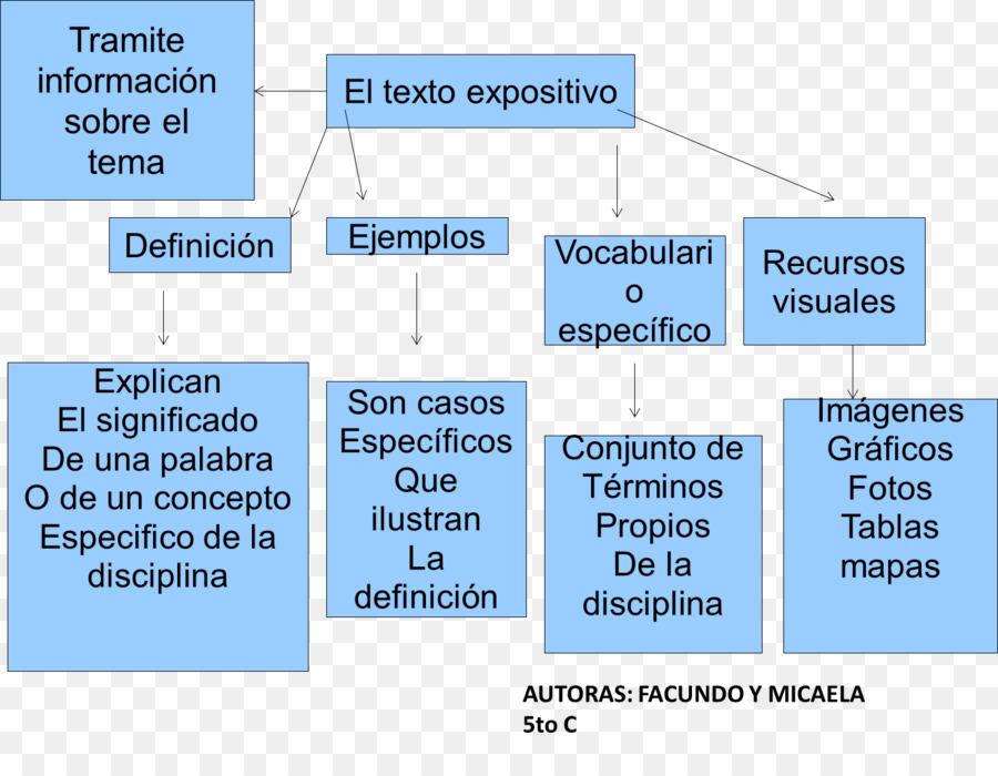 Teks peta konsep eksposisi diagram kotak teks unduh teks garis teks peta konsep eksposisi diagram kotak teks ccuart Choice Image