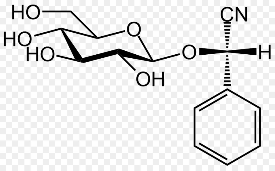 Glucose Nigerose Carbohydrate Chemical Structure Chemistry