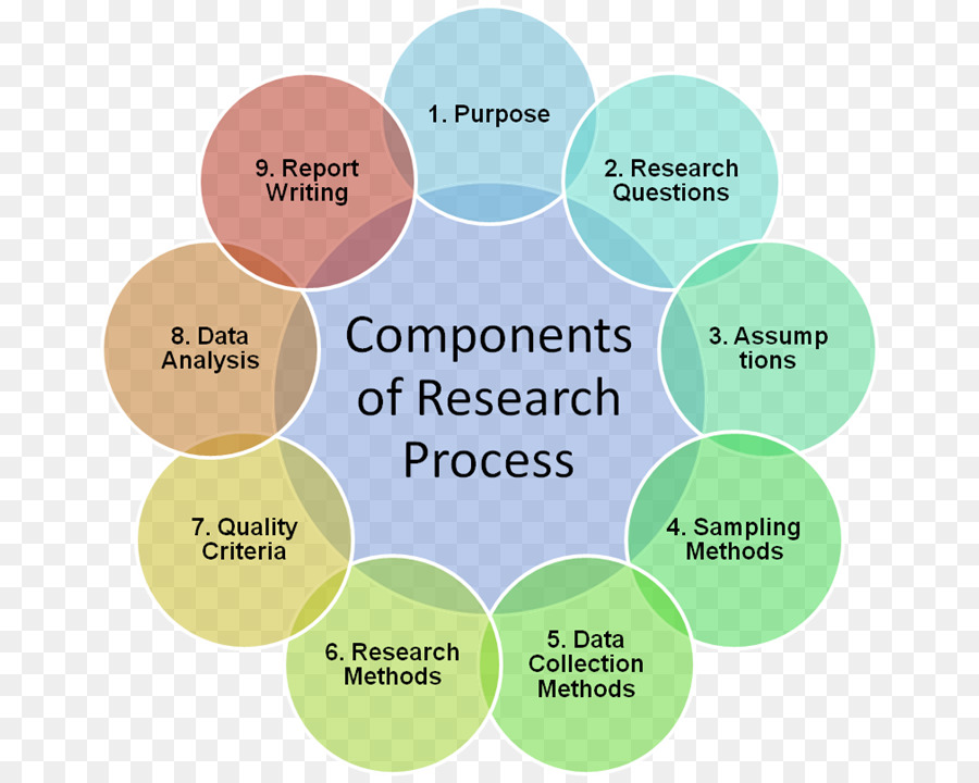 Buy A Phd Online Research Proposal Methodology Essay Qualitative Research  Research Method English Essay Structure also Thesis Statement Examples For Narrative Essays Research Proposal Methodology Essay Qualitative Research  Research  Professional Writing Service