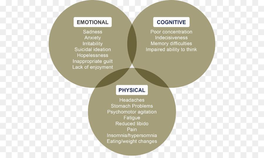 Depression Cognitive Behavioral Therapy Mental Disorder Major