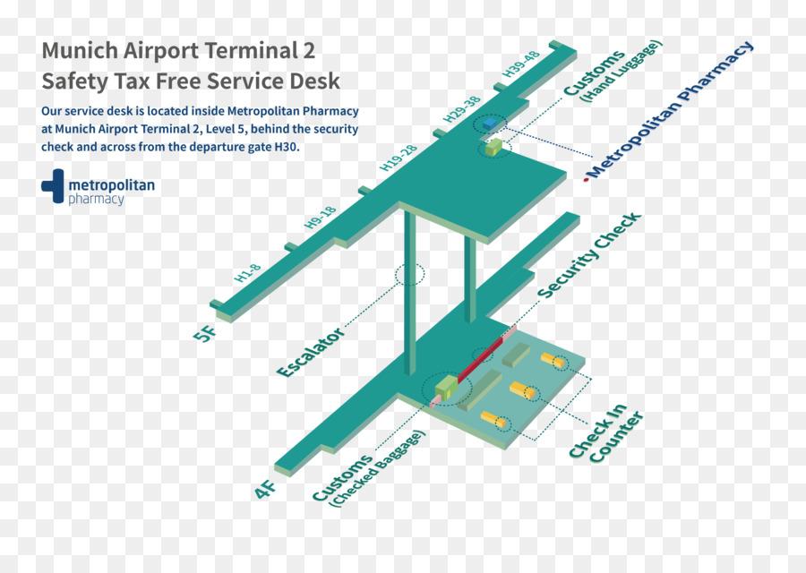 Скачать терминал фри.