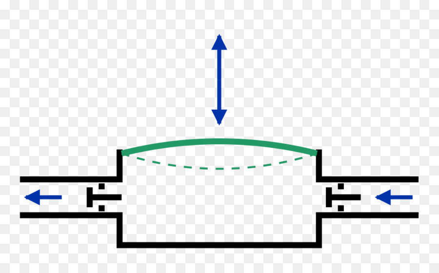 diaphragm pump wiring diagram diaphragm formatos de archivo de rh es kisspng com Centrifugal Pump Diagram Diaphragm Reciprocating Pump