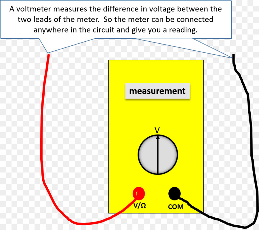 Electric Potential Difference Electric Current Electricity