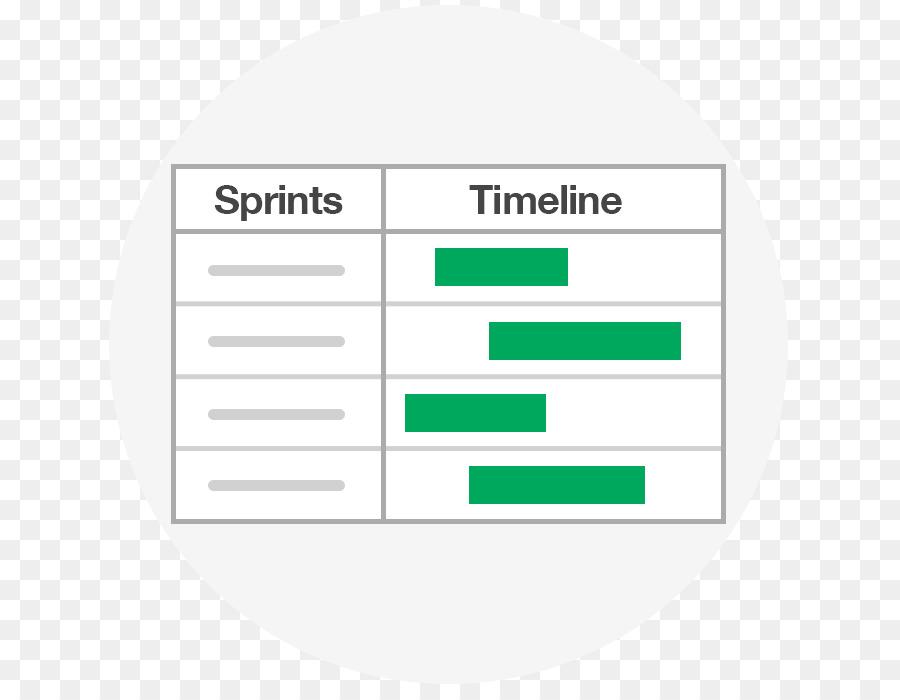 Gantt Chart Agile Software Development Project Management Computer