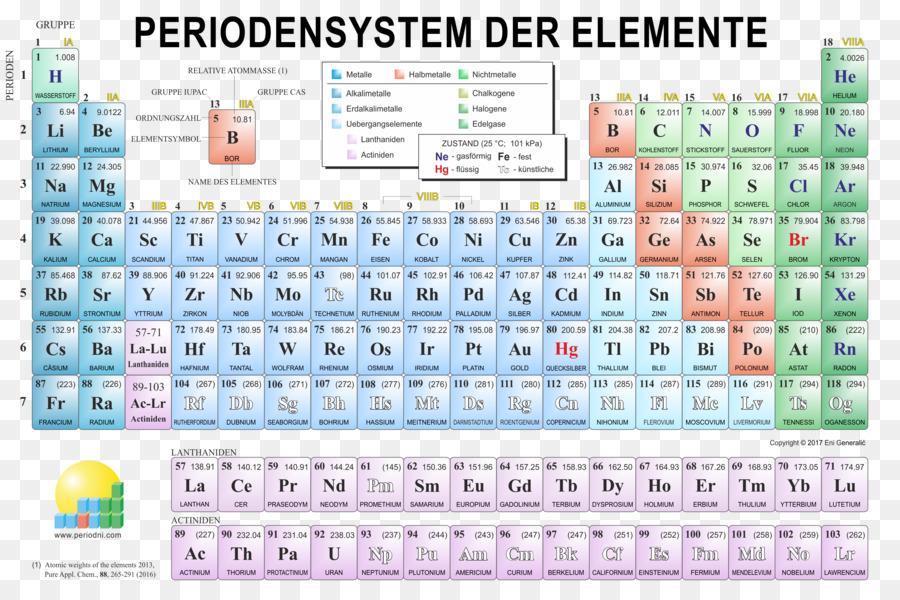 Periodic Table Desktop Wallpaper Chemistry Download Wallpaper