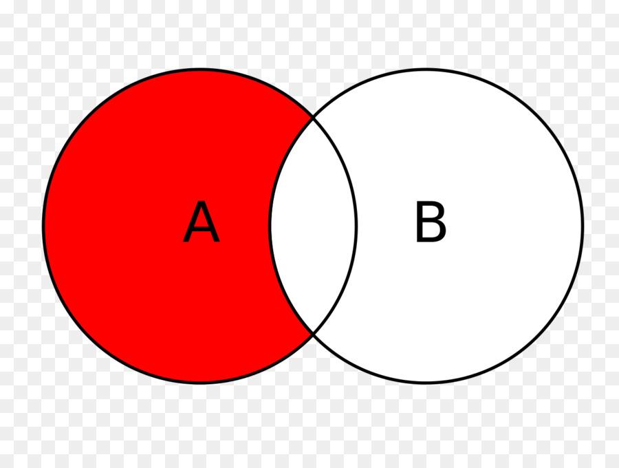 Venn Diagram Set Idea Venn Diagram Png Download 1280960 Free