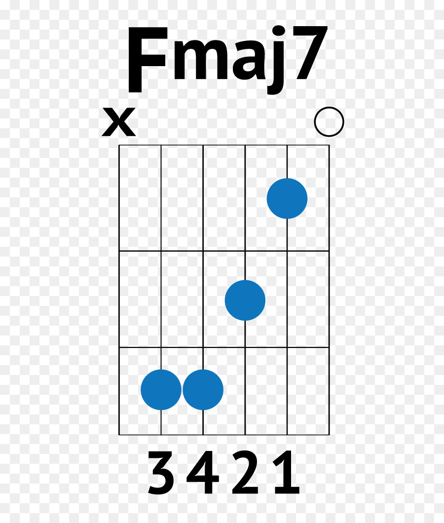Barre Chord Guitar Chord Tablature Alan Walker Png Download 730