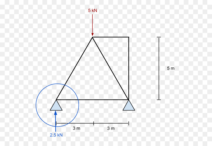 Truss Triangle png download - 695*602 - Free Transparent Truss png