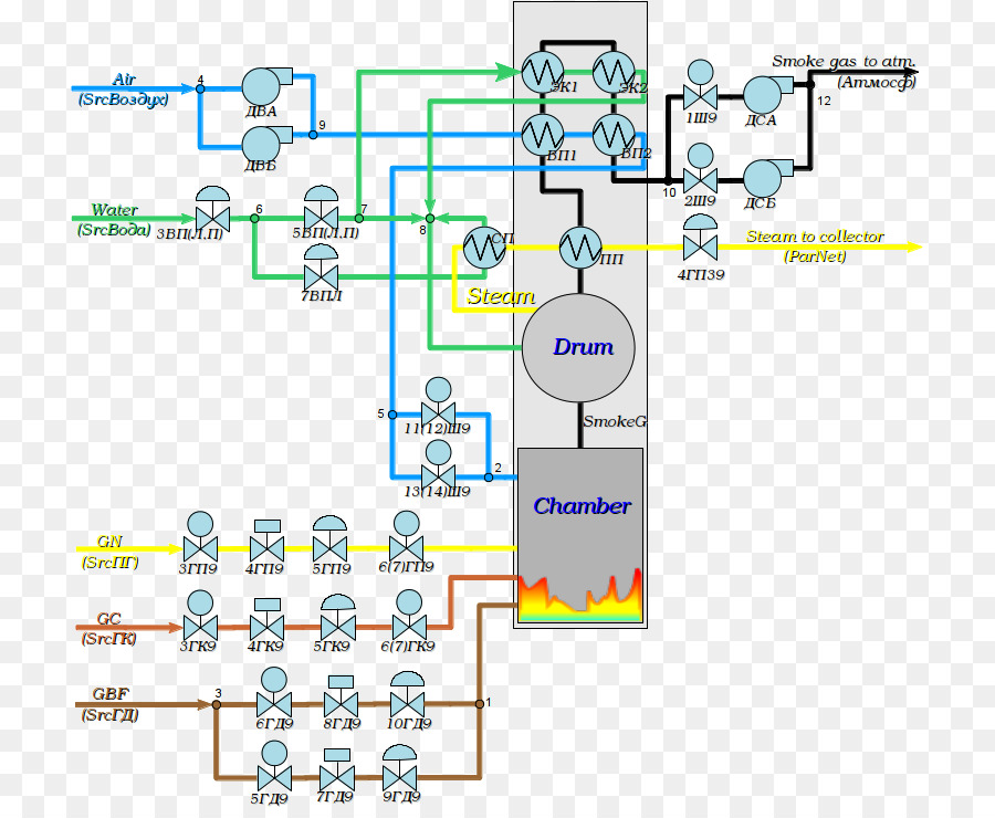 Wiring diagram Schematic Boiler Process flow diagram - steam boiler ...
