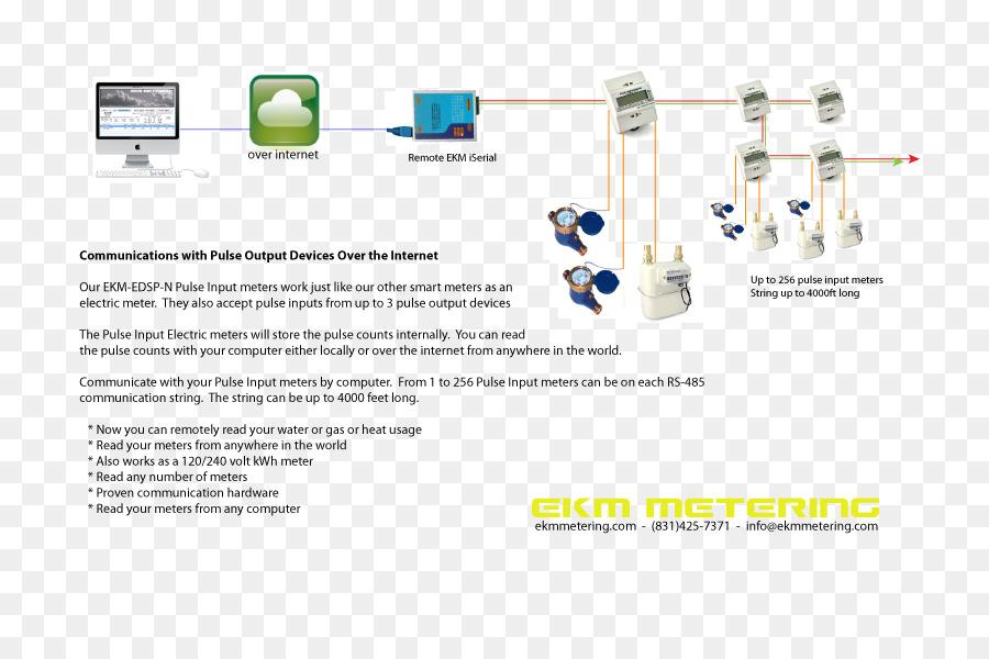 electricity meter gas meter wiring diagram automatic meter reading rh kisspng com Residential Electrical Meter Wiring Diagram Milbank Meter Socket Wiring Diagram