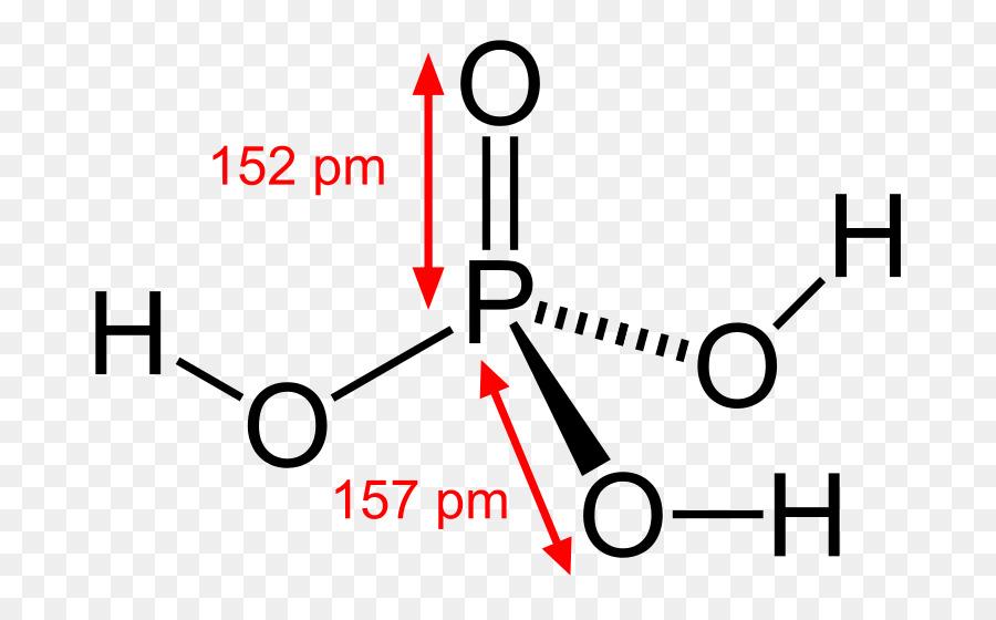 Phosphoric Acids And Phosphates Chemistry Mineral Acid Others Png