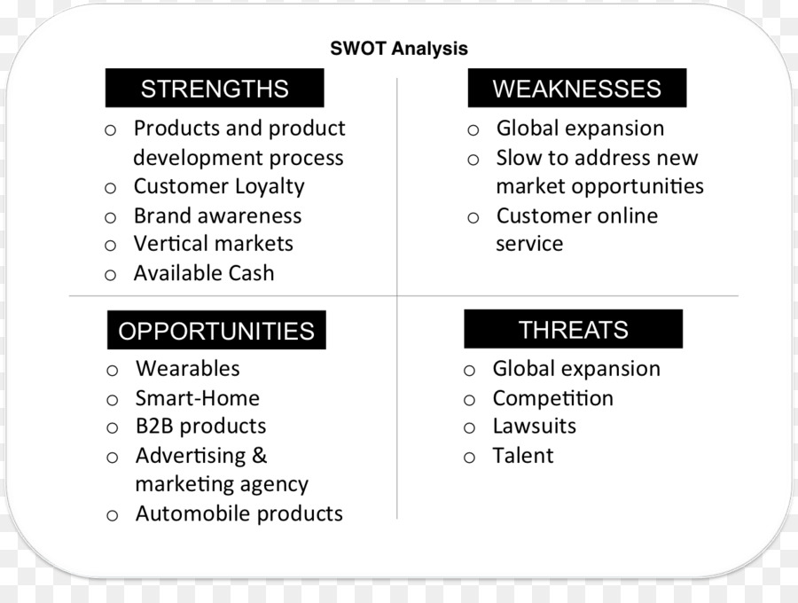 swot in business plan