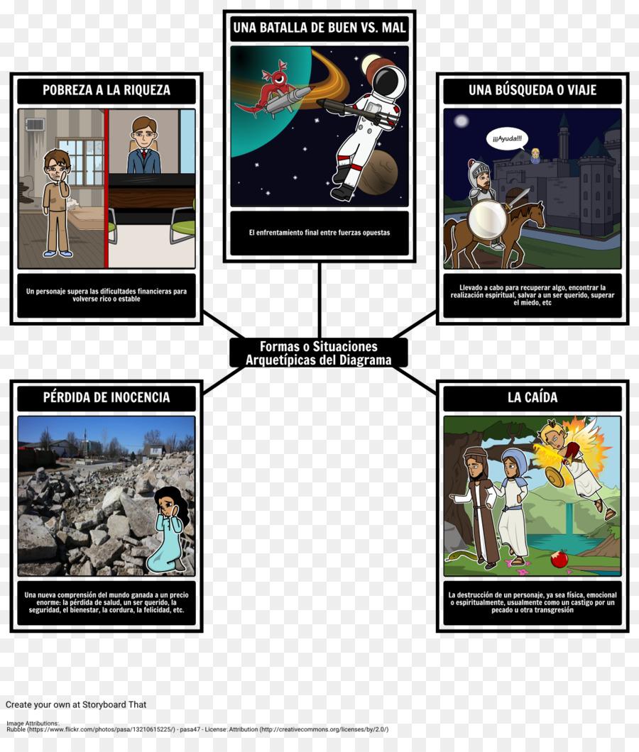 Archetype Fahrenheit 451 Literature Literary Genre Character