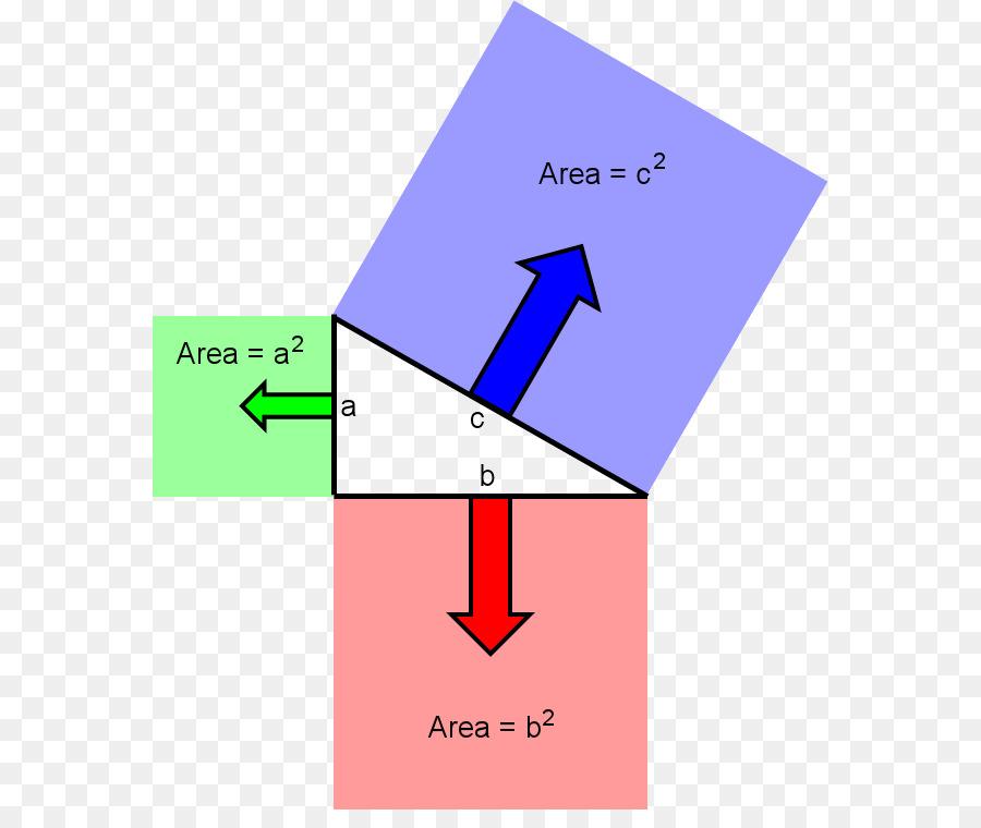 Right triangle pythagorean theorem joke pun triangle png download right triangle pythagorean theorem joke pun triangle ccuart Gallery