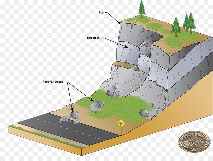 Fall rock diagram free car wiring diagrams 2000 mumbai landslide mass wasting rockfall diagram rock png rh kisspng com debris flow diagram mass ccuart Choice Image