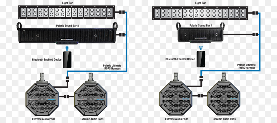 Jeep Polaris Industries Polaris RZR All-terrain vehicle Wiring ... on mercruiser wiring harness, harley davidson wiring harness, toad wiring harness, triton wiring harness, ariens wiring harness, mercury wiring harness, lifan wiring harness, massey ferguson wiring harness, scag wiring harness, cub cadet wiring harness, outboard motor wiring harness, mojo wiring harness, troy bilt wiring harness, ford truck wiring harness, softail wiring harness, terex wiring harness, kymco wiring harness, banshee wiring harness,