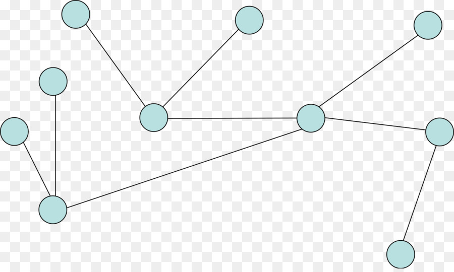 Tree graphe non orient graph theory aresta tree png download tree graphe non orient graph theory aresta tree ccuart Image collections