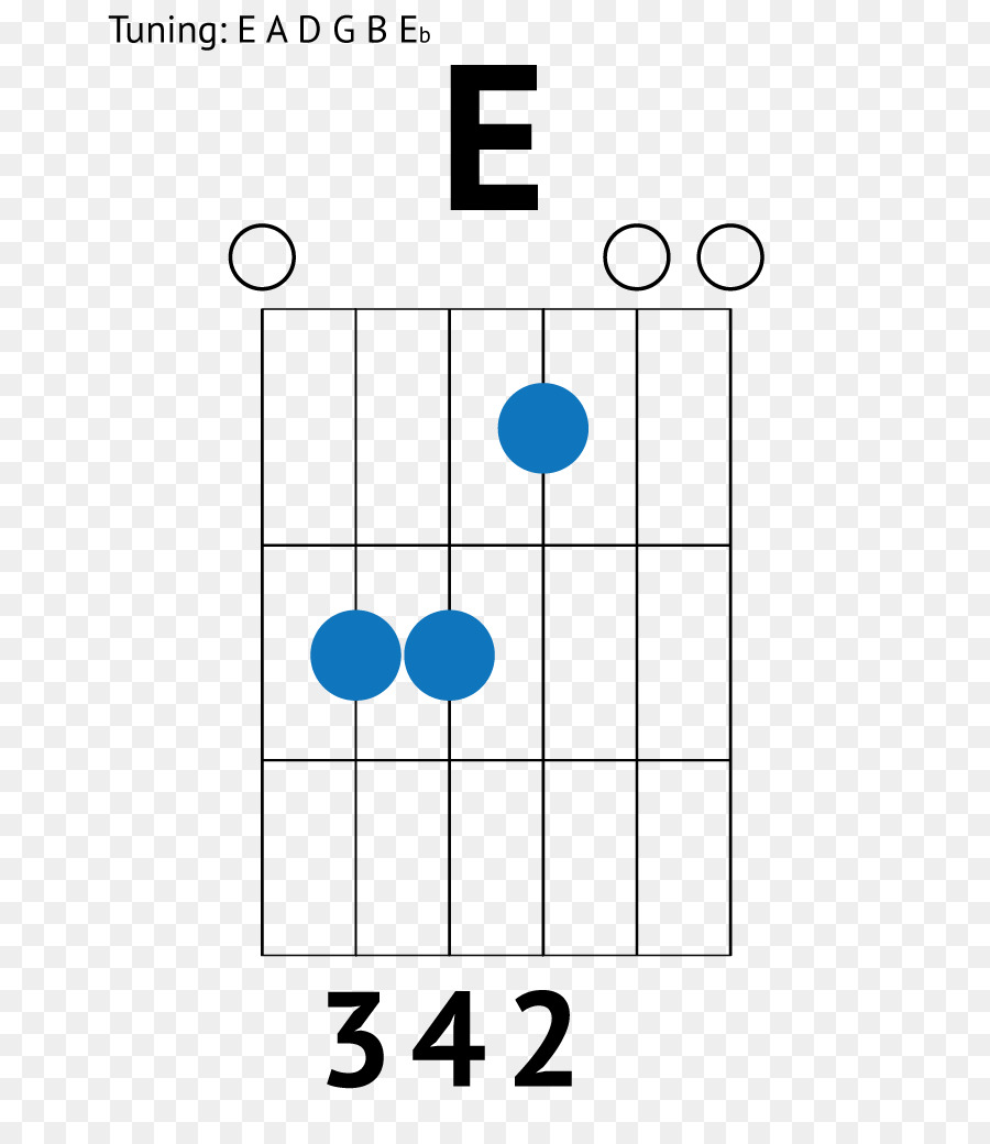 Guitar Chord Strum Tablature Playing The Piano Png Download 730