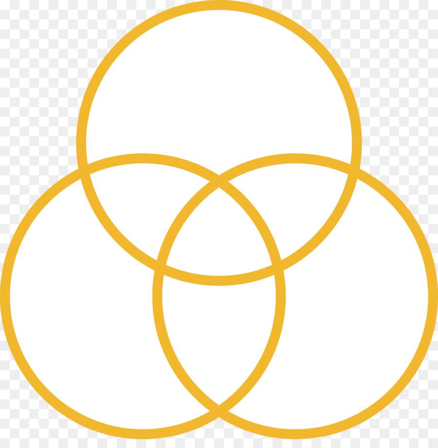 Venn diagram mathematics intersection subset vinayaka missions venn diagram mathematics intersection subset vinayaka missions university ccuart Images