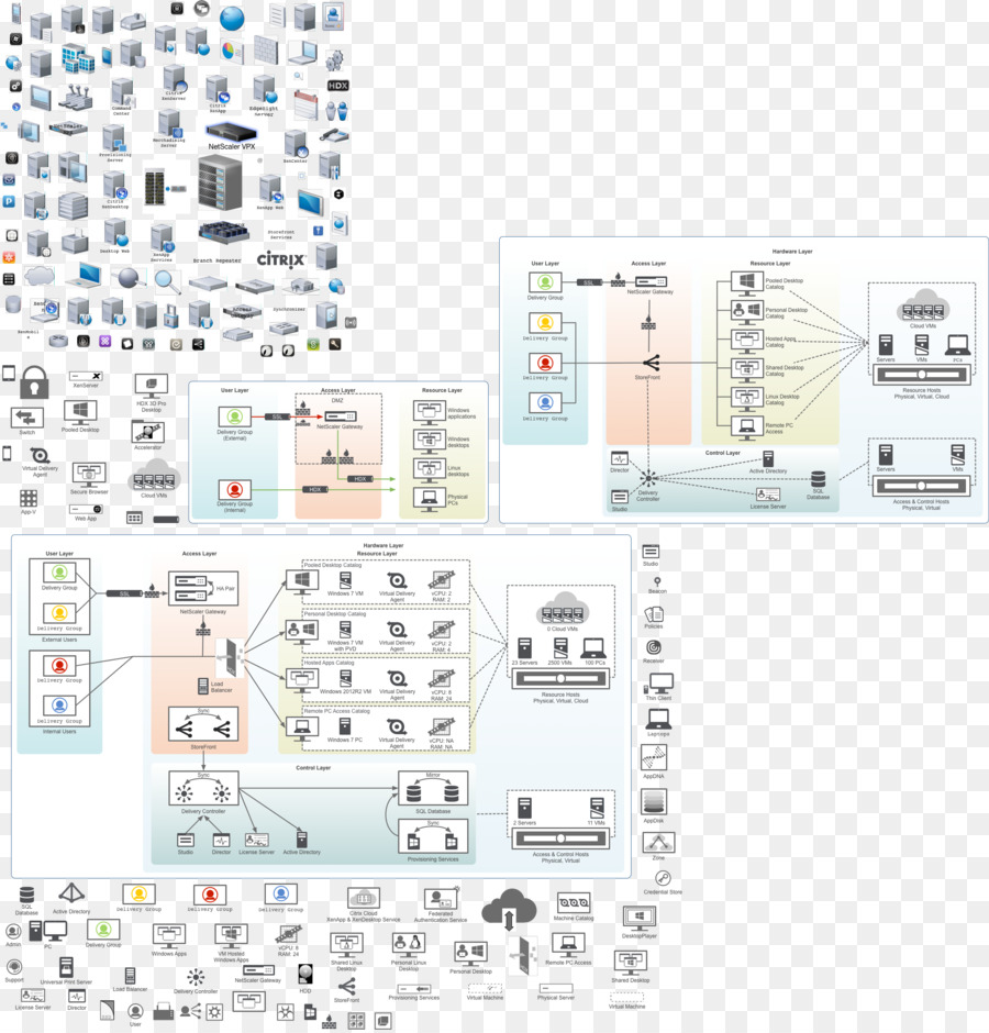 OmniGraffle Stencil XenDesktop Diagram - 2017 double eleven