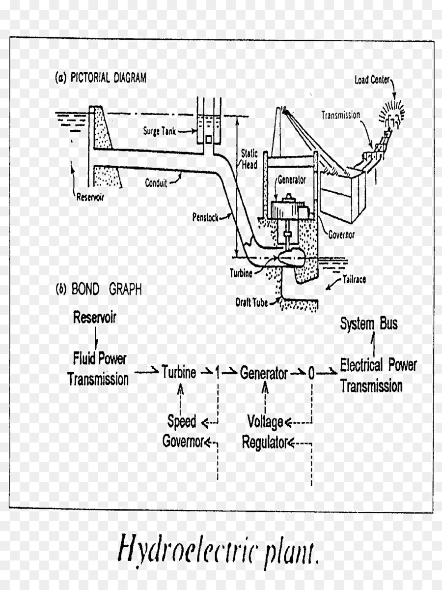 Diagram Hydroelectricity Electronic circuit Drawing - Hydropower Station