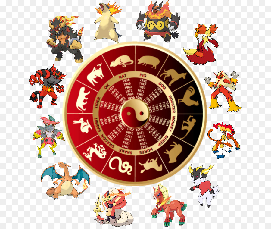 6cf0953ae Chinese Zodiac, Astrological Sign, Chinese Astrology, Clock, Wall Clock PNG