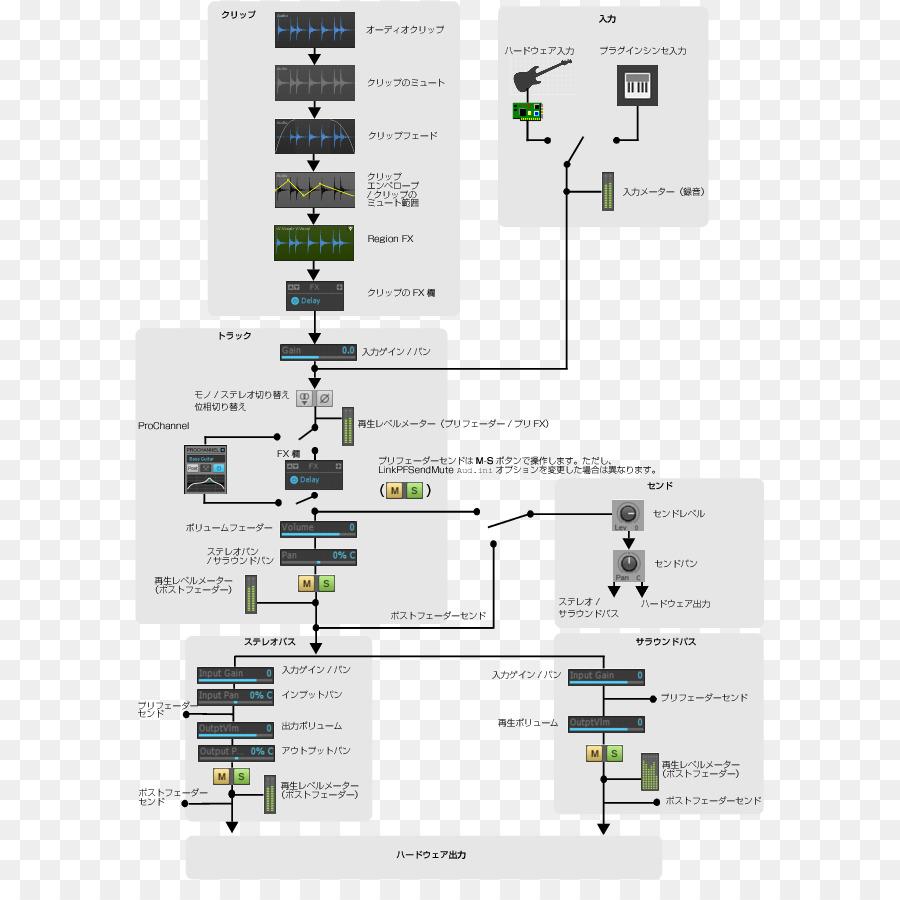 Audio Signal Flow Line png download - 630*883 - Free Transparent