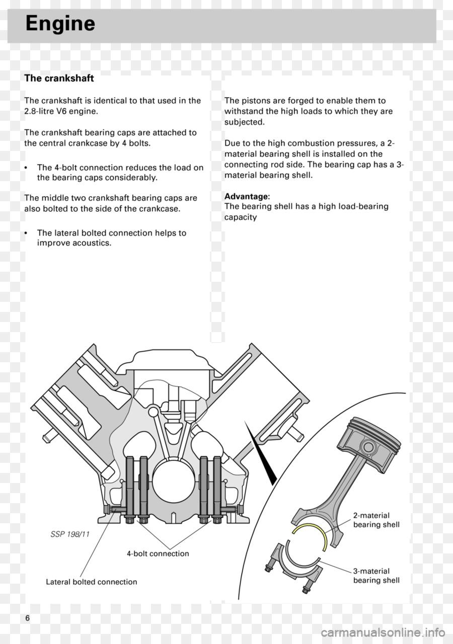 Audi A4 V engine Audi A2 Crankshaft - Automotive Engine Parts