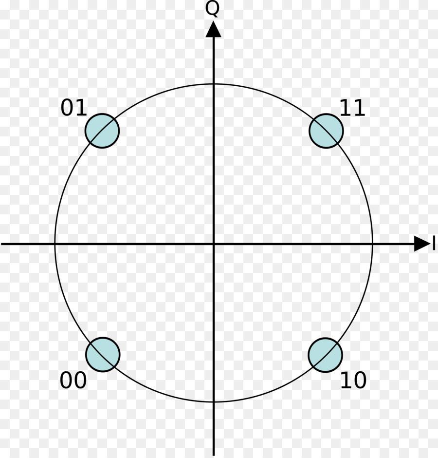 Constellation diagram kvadratra fzisbillentyzs quadrature constellation diagram kvadratra fzisbillentyzs quadrature amplitude modulation phase shift keying quadrature ccuart Gallery