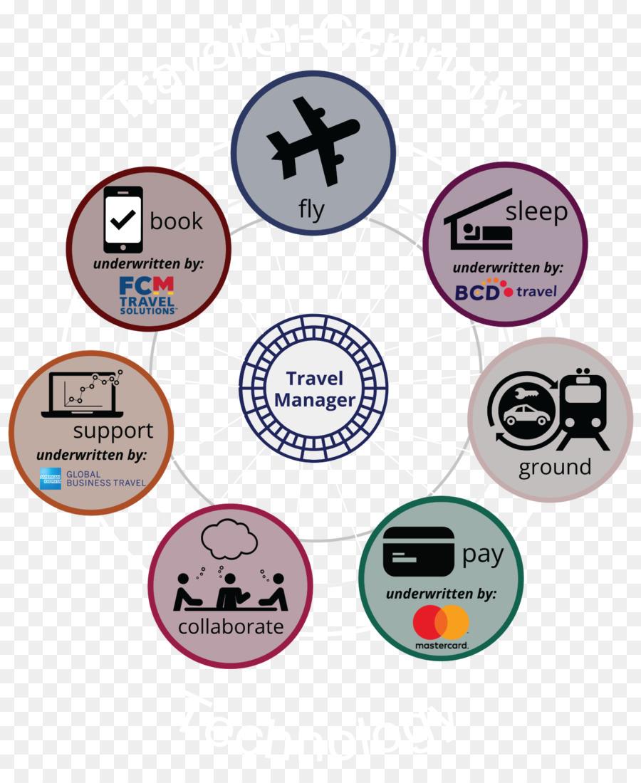 Бизнес план туроператор 100 бизнес идей дохода