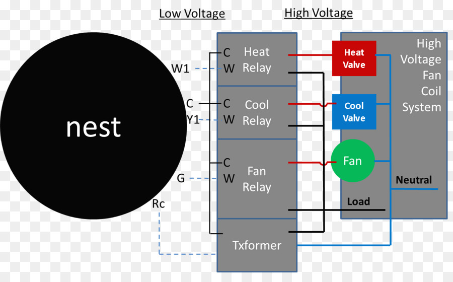 Power Relay Wiring Diagram With Nest | Wiring Diagram on