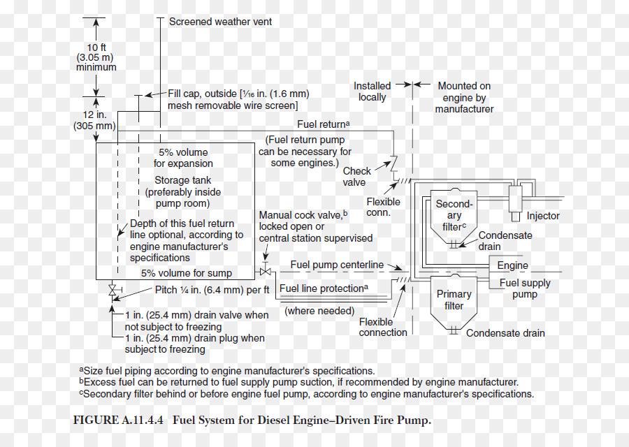 Fire Pump Text png download - 750*621 - Free Transparent Fire Pump